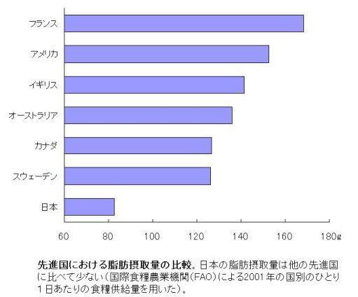 日本人の長寿を支えているものとは?